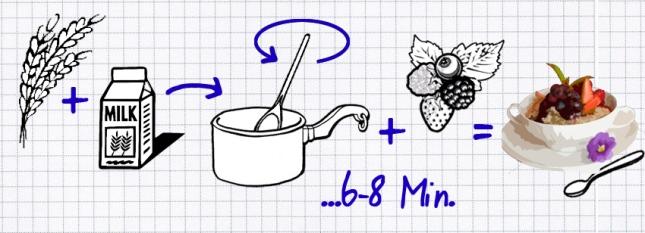 Mohn-Porridge_Anleitung